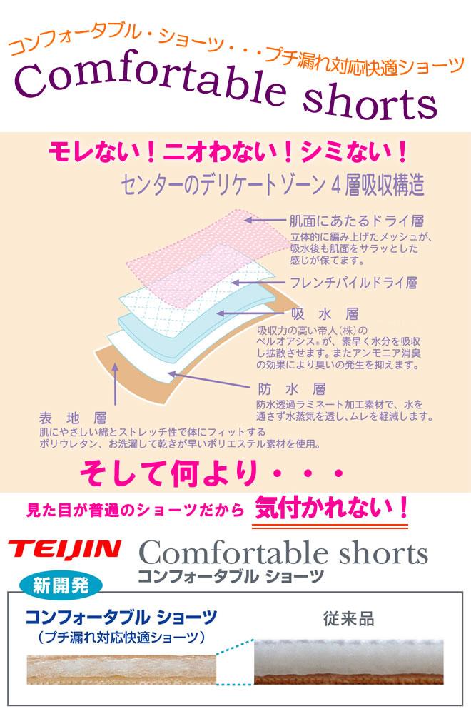 コンフォータブルショーツ【2枚セット】(ガードルタイプ)/軽失禁対応カラー写真02
