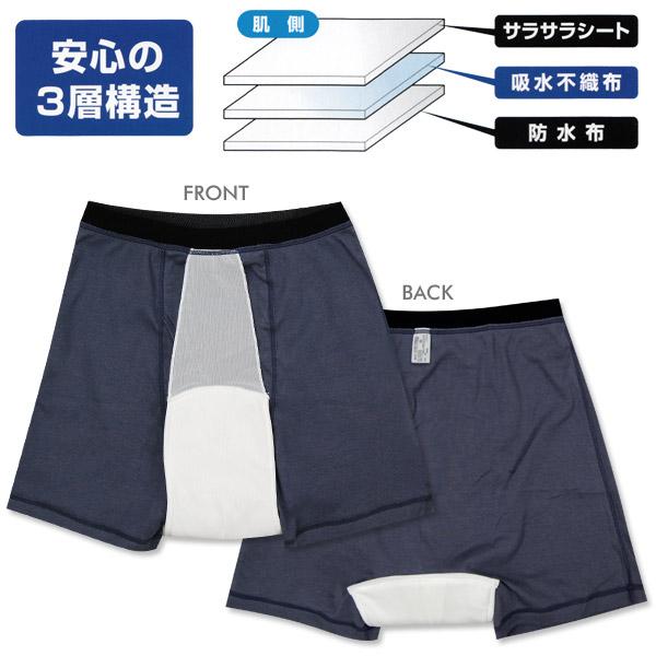 素肌工房 紳士 失禁パンツ ボクサーブリーフタイプ 中度用カラー写真01